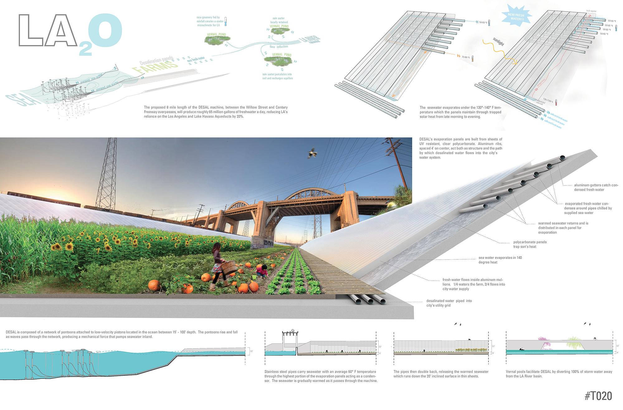 Piggyback Infrastructures