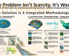 The Problem Isn't Scarcity. It's Waste.  Ned Daugherty H2O Futures, Nathan White Urban Reality Studio, New Nile Co., The Seawater Foundation, Gensler, San Diego, CA (T059)