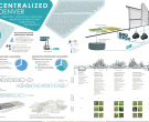 Decentralized Denver: Alternative Closed-Loop Wastewater Treatment. Natalie Martell, student; Jessica Canfield, advisor, Kansas State University, Manhattan, KS (T106)